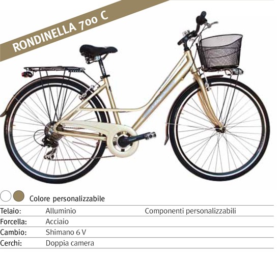rondinella